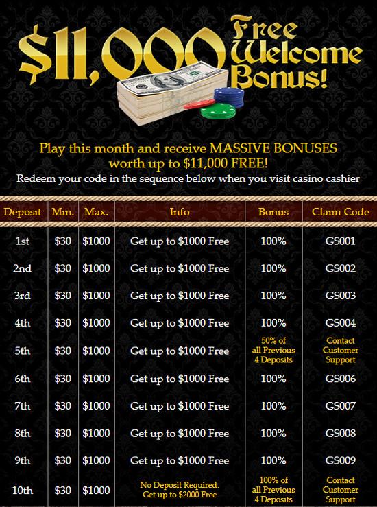 Captain Jack Casino bonusai 11000