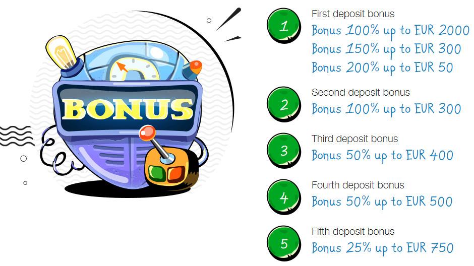 Casino X bonus