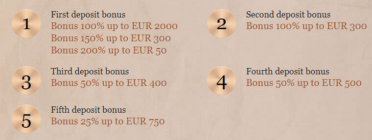 JoyCasino 2000 EUR premija